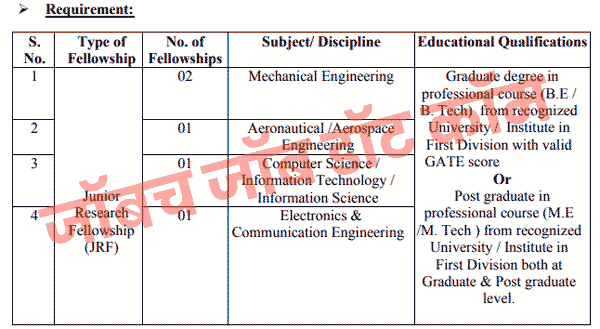 DRDO CEPTAM Recruitment Engineers Apply Online Application form drdo.gov.in 1