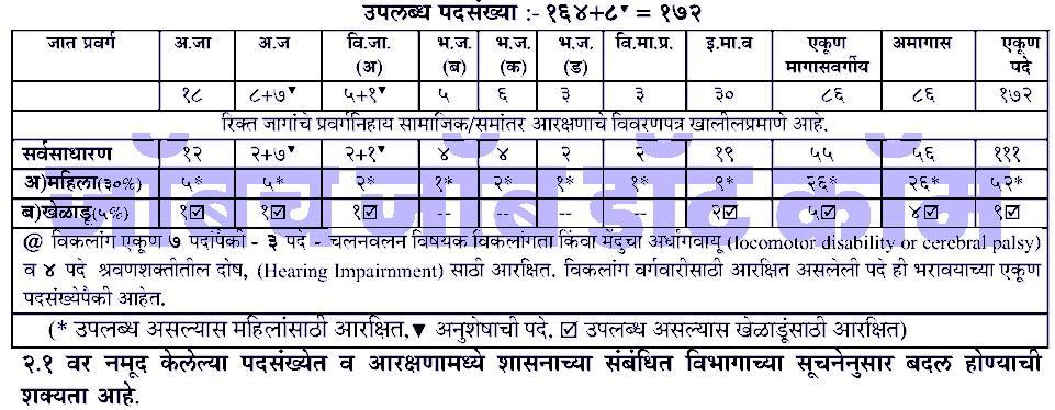 MPSC Online Form 2018 Exam Jobs Information Marathi 2018 6
