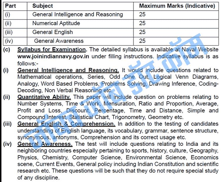 Join Indian Navy Recruitment 2018-19 | Tradesman Mate Group 'C' Syllabus