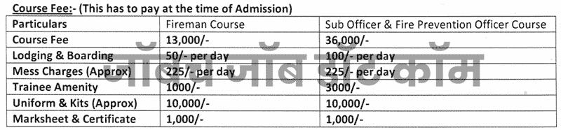 Maharashtra Fireman Admission Fire Brigade Course 2019