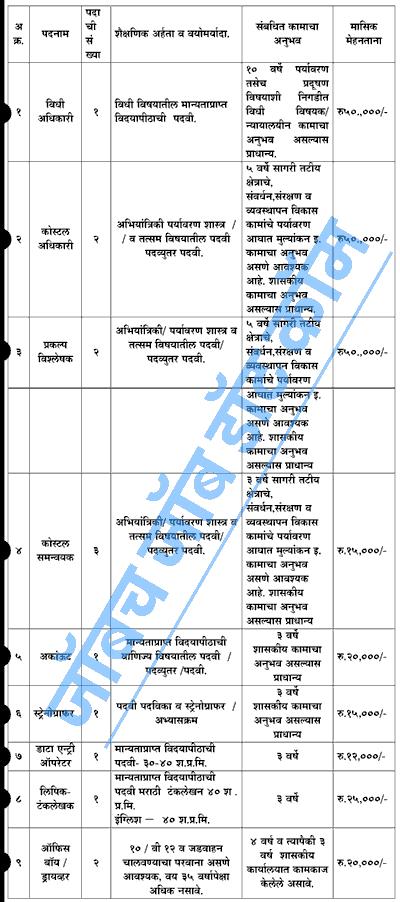 MaharashtraParyavaran Vibhag Bharti 2019 [Environment Department] Maharashtra Environment Department Recruitment 2019