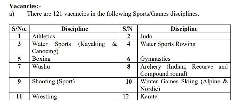 ITBP Bharti 2019 ITBP Sports Quota Bharti 2019