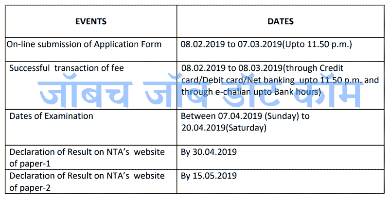 JEE Mains 2019 Syllabus Result Date [jeemain.nic.in] 2
