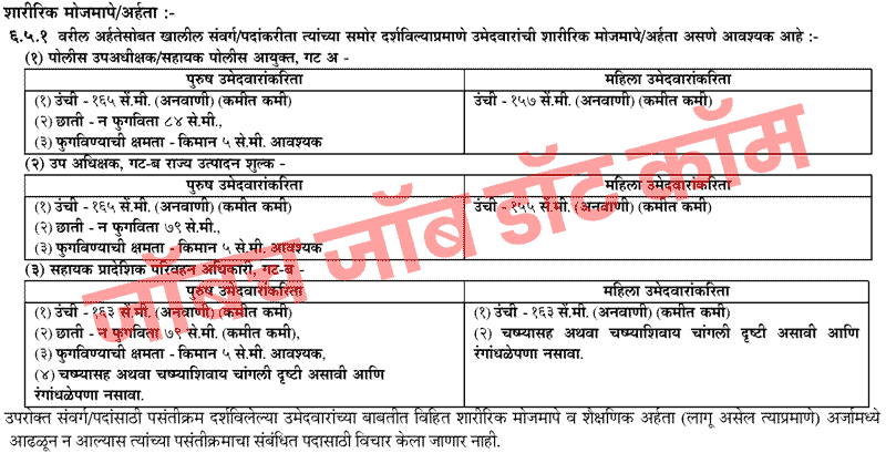 MPSC Recruitment Apply Online 2018-19 | Jahirat (www.mpsc.gov.in) 1