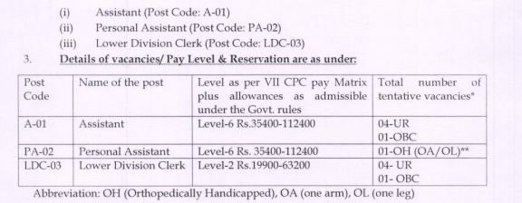 NIRRH Recruitment 2019 Assistant Personal Assistant & Lower Division Clerk Vacancy [nirrh.res.in] 1