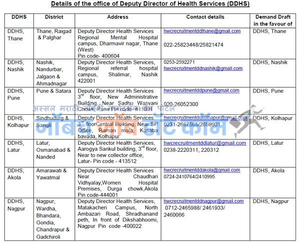 Maharashtra Aorgya Vibhag Bharti 2019 NHM Recruitment 💚