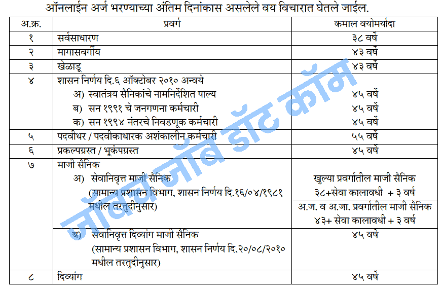MUHS Nashik Recruitment 2019-20