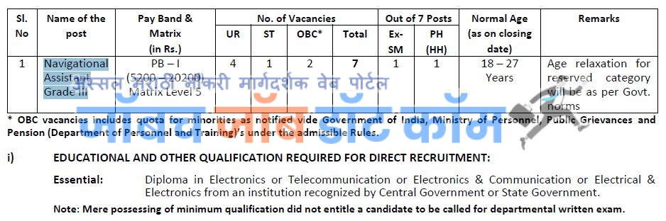 DGLL Bharti 2019 | Directorate of Lighthouses & Lightships Recruitment 2019-20