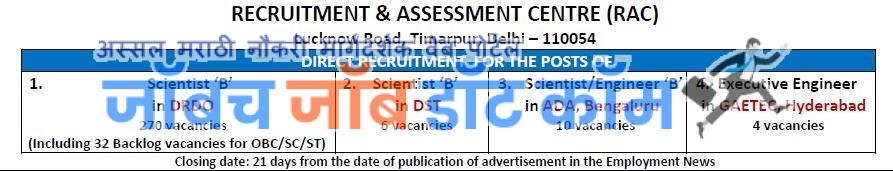 DRDO Bharti 2019 | DRDO Engineer Scientist Bharti[www.drdo.gov.in]