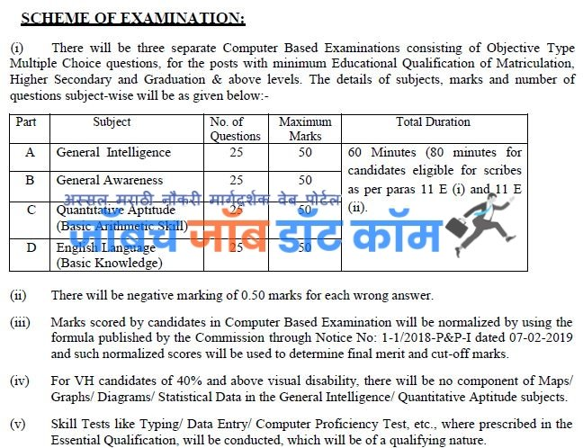 SSC Bharti Selection Posts Bharti 2019[ssc.nic.in]