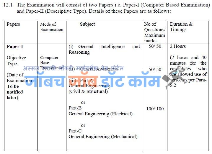 SSC JE Junior Engineer Bharti 2019 | SSC JE Exam Syllabus Details 2019 1