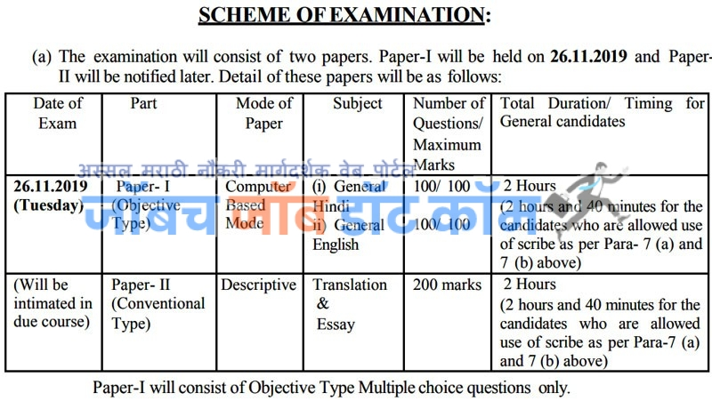 SSC Hindi Translator Pradhyapak Examination Recruitment 2019 2