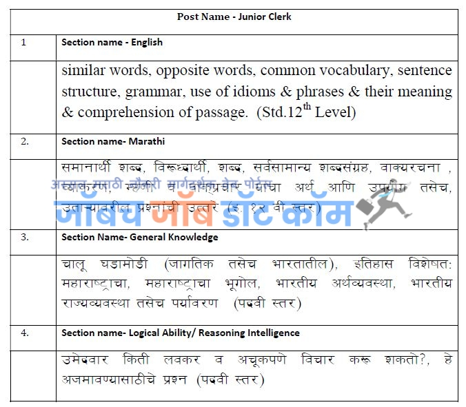 Maharashtra SSC HSC Board Lipik Clerk Bharti 2019 JUNIOR CLERK ADVERTISE