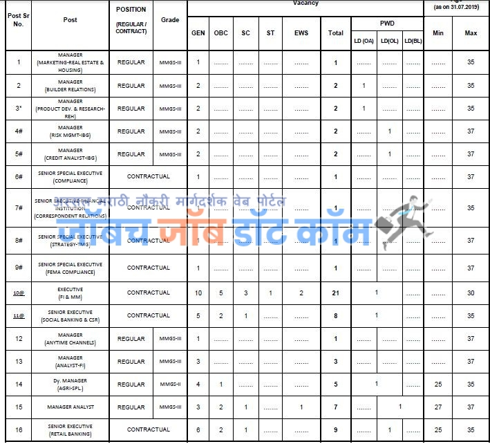 SBI Bank Bharti 2019   SBI Bank Specialist Cadre Officers Bharti 2019
