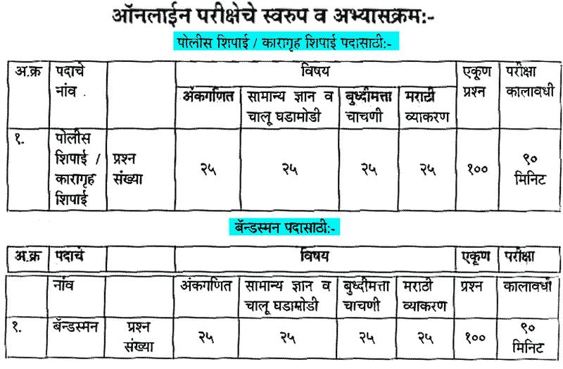 Maha Police Bharti 2019 Online Form Marathi Information 1