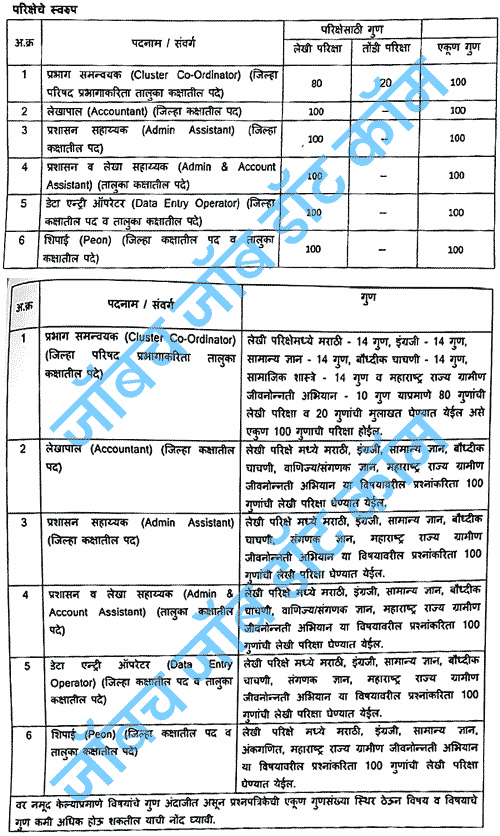 jobs msrlm org MSRLM Recruitment