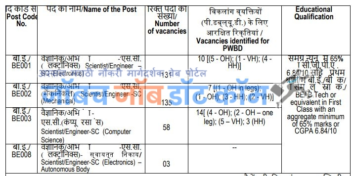 ISRO Bharti 2019 For Scientist Engineers SC Apply Now