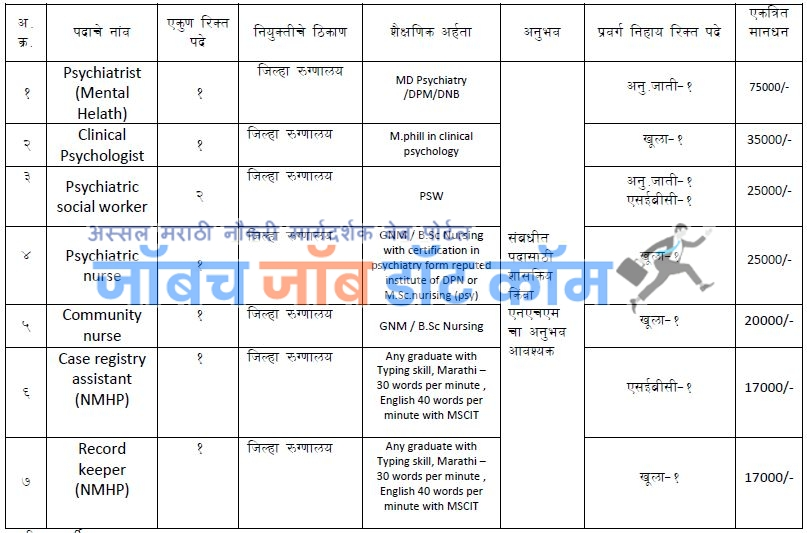 Beed Arogya Vibhag Bharti 2020 NHM Beed Bharti Apply Now