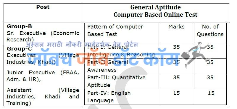 KVIC Bharti Mumabai 2020 Exam Details