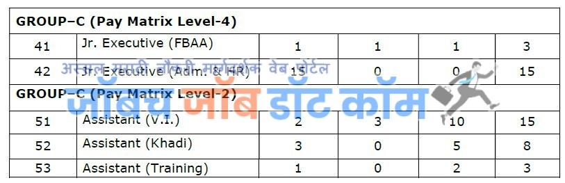 KVIC-Bharti-Mumabai-2020-Post-details-2