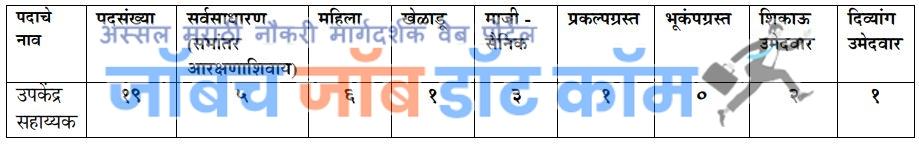 Mahavitaran Bharti Upkendra Sahayak Bharti Jahirat