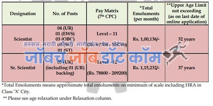NCL Bharti 2020 NCL Pune Recruitment Scientist Post Details