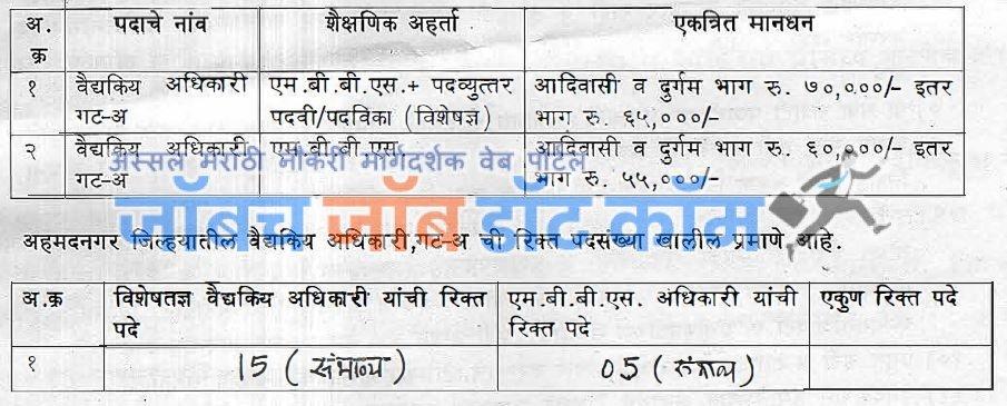 ZP Ahmednagar Bharti medical officer