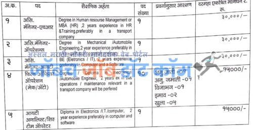 PMPL Bharti 2020 PMPL Driver Conductor Bharti Jahirat Online Form