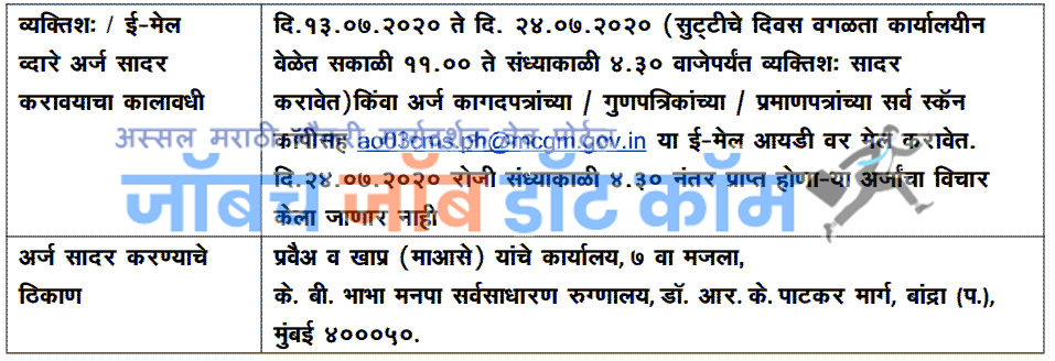 BMC Recruitment 2020