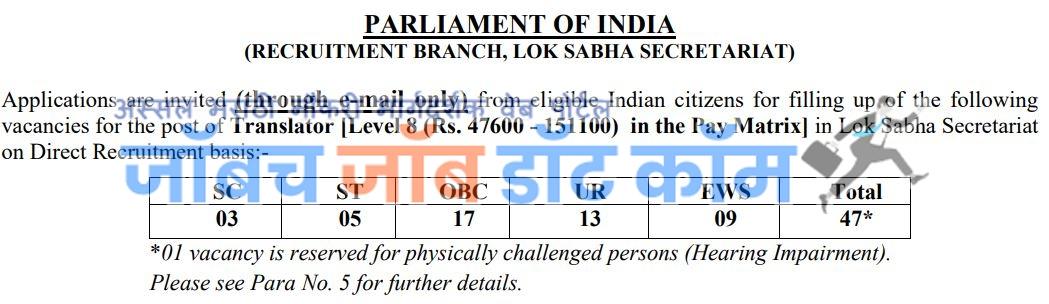 Lok Sabha Sachivalaya Bharti 2020