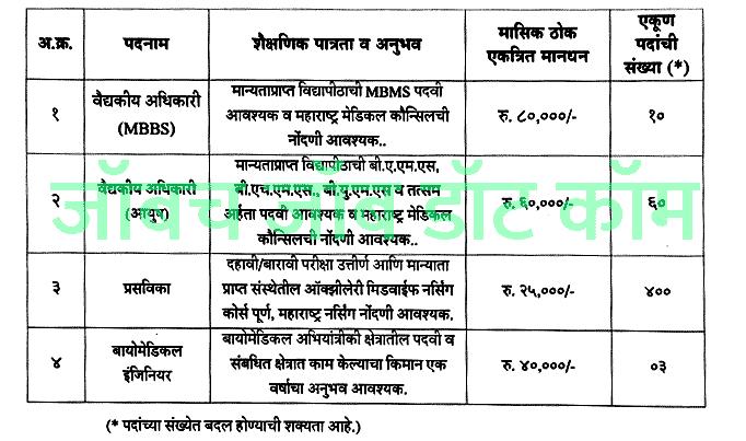 mira bhaindar bharti 2021