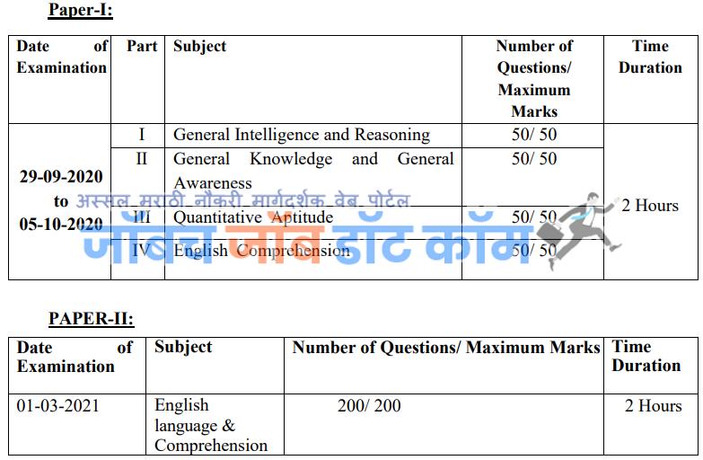 ofSSC Delhi Police CISF GD CPO Recruitment 2020